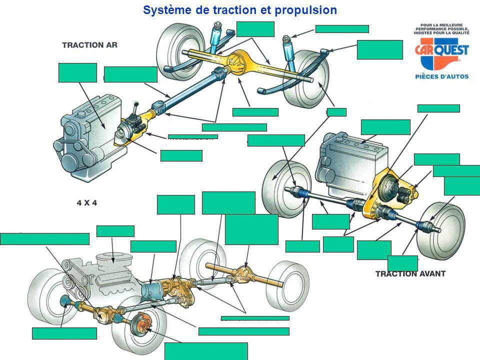 Système de traction et propulsion