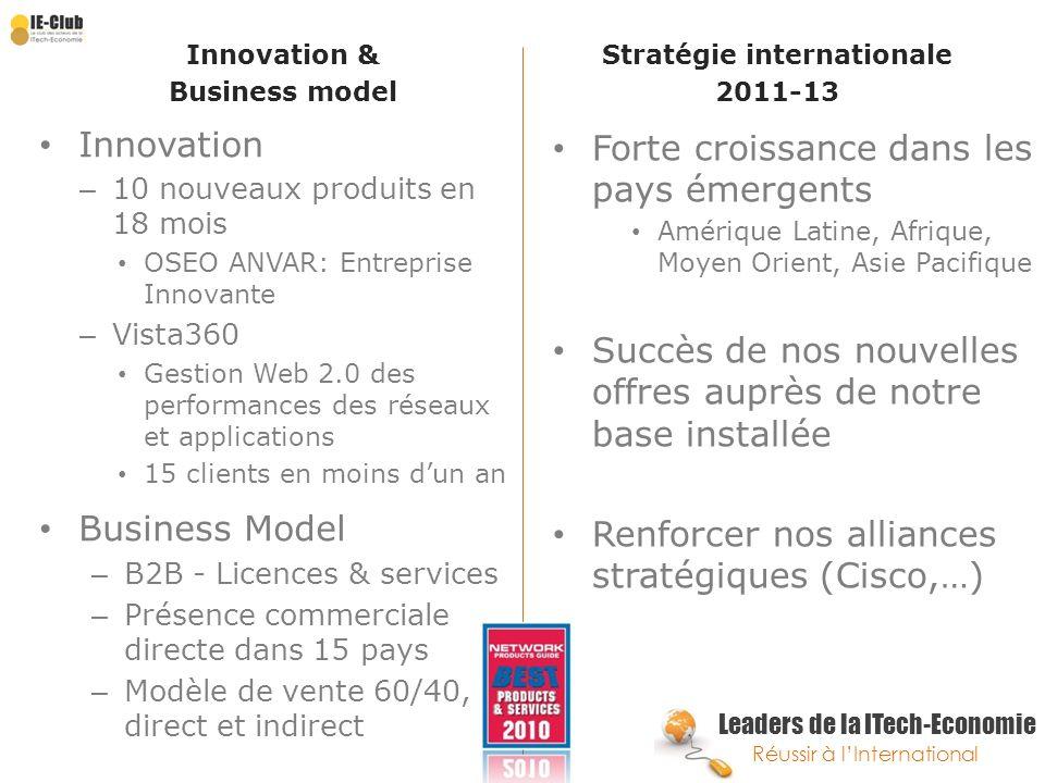 Leaders de la ITech-Economie Réussir à lInternational Innovation & Business model Innovation – 10 nouveaux produits en 18 mois OSEO ANVAR: Entreprise