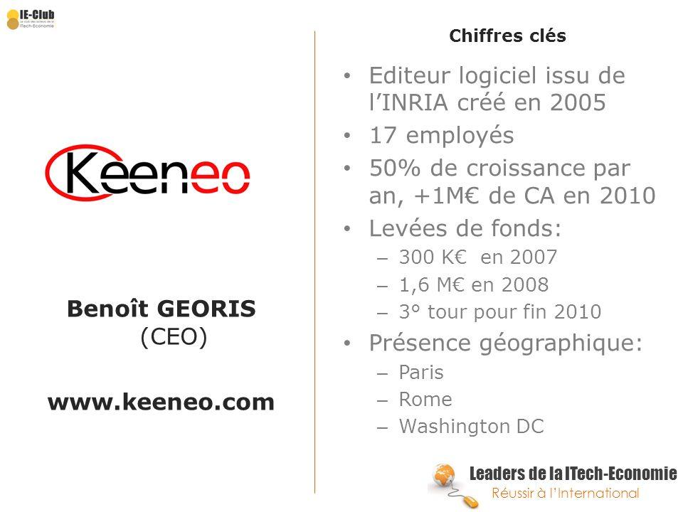 Leaders de la ITech-Economie Réussir à lInternational Benoît GEORIS (CEO) www.keeneo.com Chiffres clés Editeur logiciel issu de lINRIA créé en 2005 17