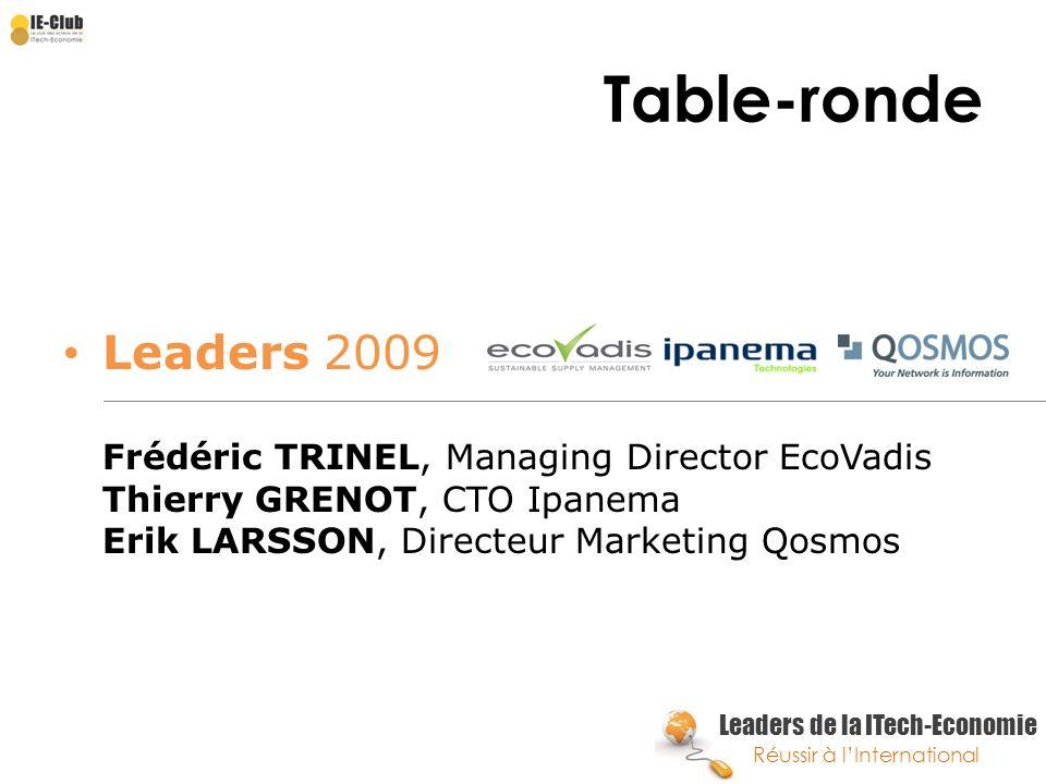 Leaders de la ITech-Economie Réussir à lInternational Table-ronde Leaders 2009 Frédéric TRINEL, Managing Director EcoVadis Thierry GRENOT, CTO Ipanema