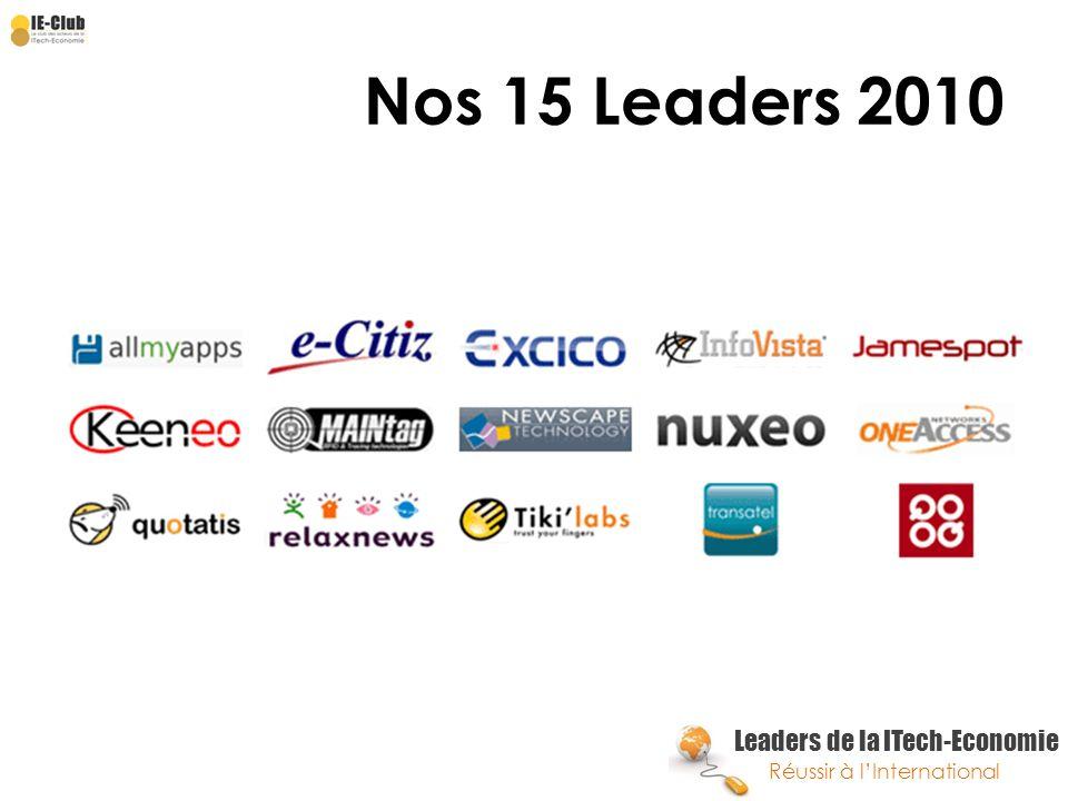 Leaders de la ITech-Economie Réussir à lInternational Thibauld FAVRE Arnaud COULONDRE allmyapps.com Chiffres clés Service lancé fin 2009 +1.500.000 installations 40.000 listes de logiciels 100.000 V.U.