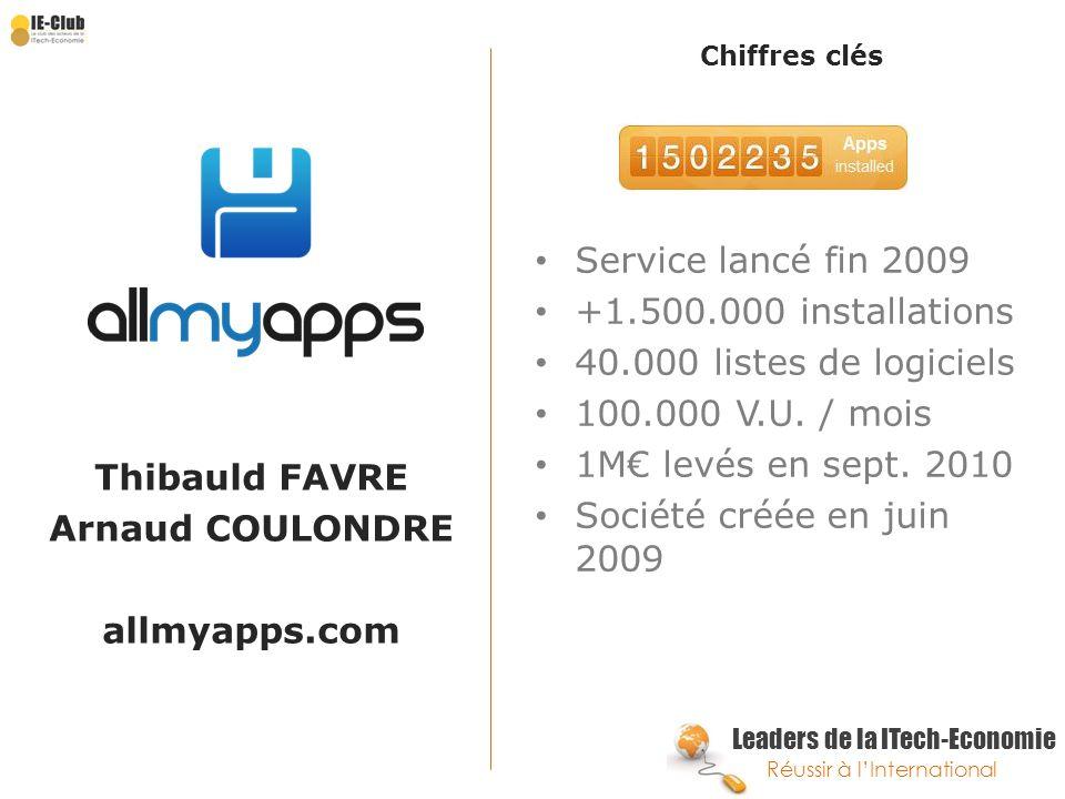 Leaders de la ITech-Economie Réussir à lInternational Thibauld FAVRE Arnaud COULONDRE allmyapps.com Chiffres clés Service lancé fin 2009 +1.500.000 in