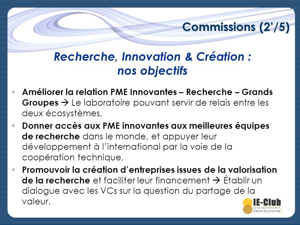 Commissions (2/5) Recherche, Innovation & Création : nos objectifs Améliorer la relation PME Innovantes – Recherche – Grands Groupes Le laboratoire po