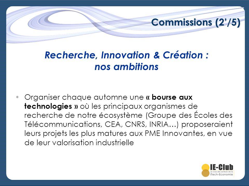 Commissions (2/5) Recherche, Innovation & Création : nos ambitions Organiser chaque automne une « bourse aux technologies » où les principaux organism