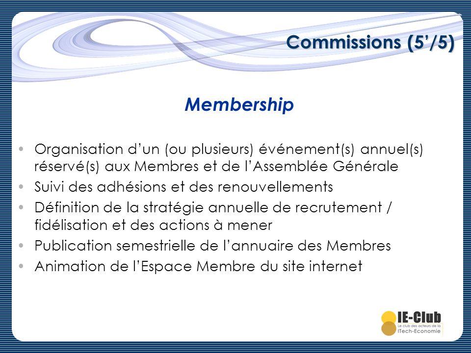 Commissions (5/5) Organisation dun (ou plusieurs) événement(s) annuel(s) réservé(s) aux Membres et de lAssemblée Générale Suivi des adhésions et des r