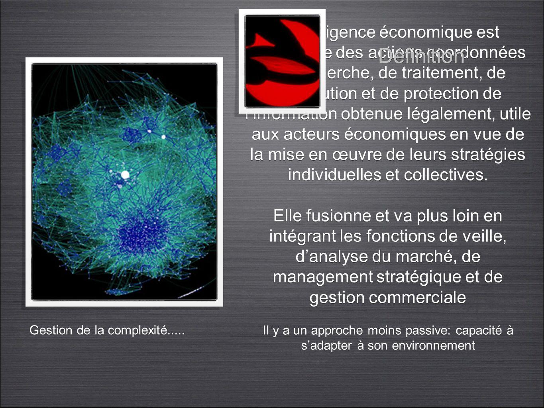 Defintion de lintelligence economique Lintelligence économique est lensemble des actions coordonnées de recherche, de traitement, de distribution et d