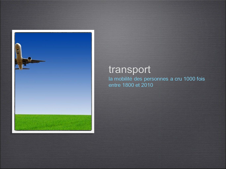 transport la mobilité des personnes a cru 1000 fois entre 1800 et 2010