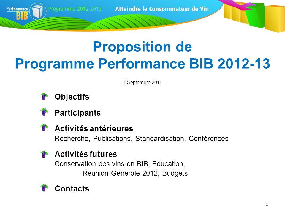 1 Proposition de Programme Performance BIB 2012-13 4 Septembre 2011 Objectifs Participants Activités antérieures Recherche, Publications, Standardisat