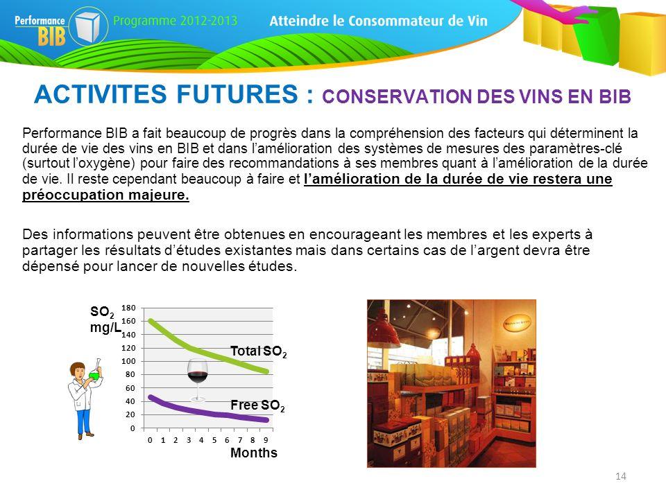 Performance BIB a fait beaucoup de progrès dans la compréhension des facteurs qui déterminent la durée de vie des vins en BIB et dans lamélioration de