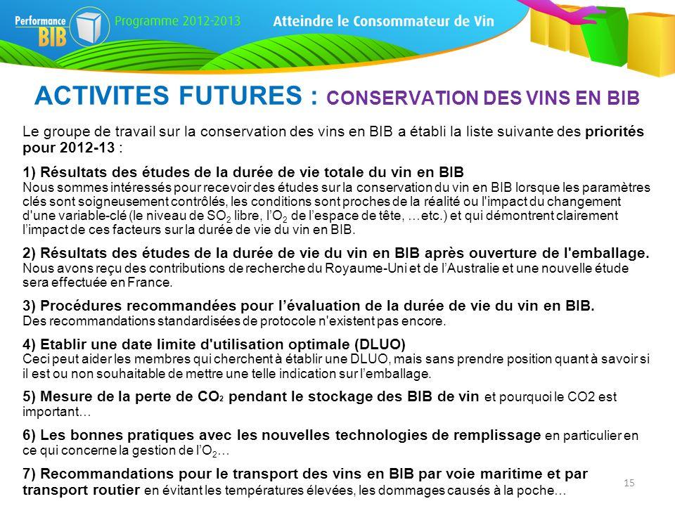 Le groupe de travail sur la conservation des vins en BIB a établi la liste suivante des priorités pour 2012-13 : 1) Résultats des études de la durée d
