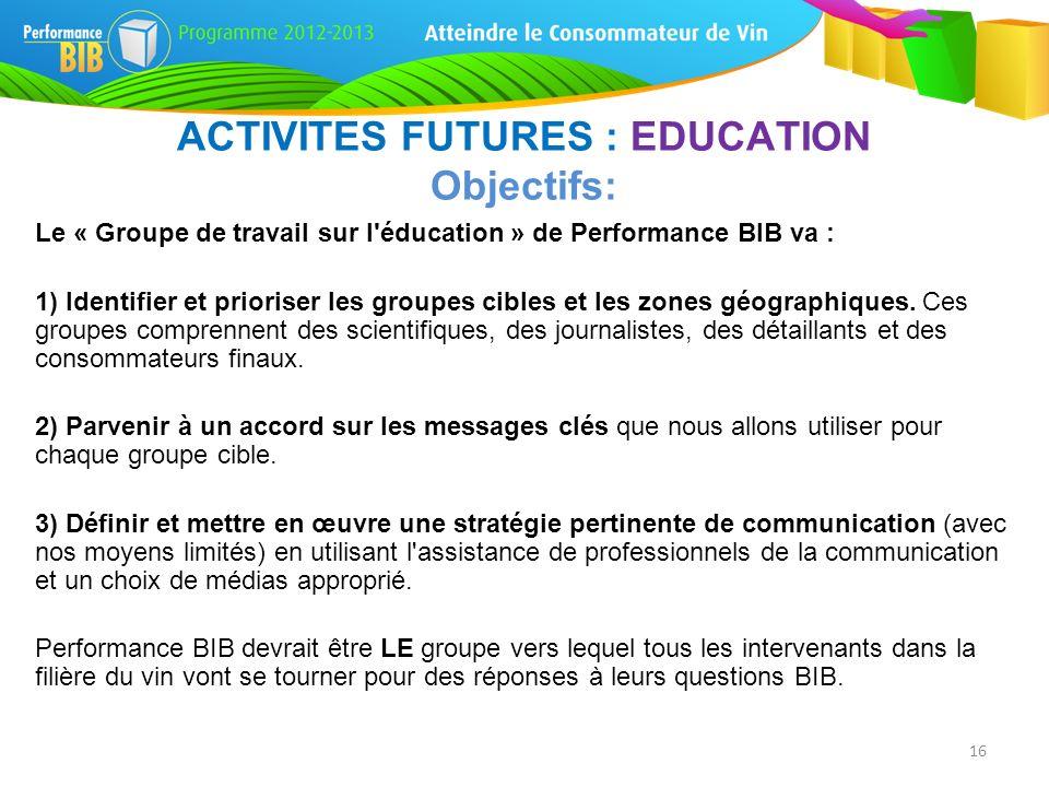 Le « Groupe de travail sur l'éducation » de Performance BIB va : 1) Identifier et prioriser les groupes cibles et les zones géographiques. Ces groupes