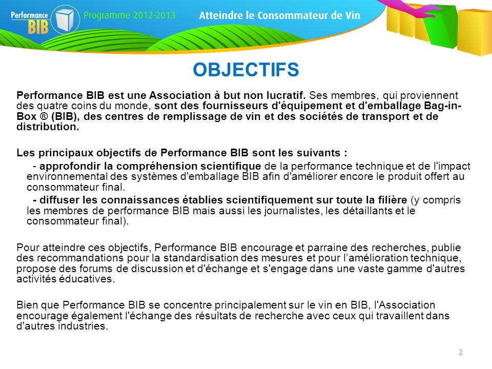 Performance BIB est une Association à but non lucratif. Ses membres, qui proviennent des quatre coins du monde, sont des fournisseurs d'équipement et