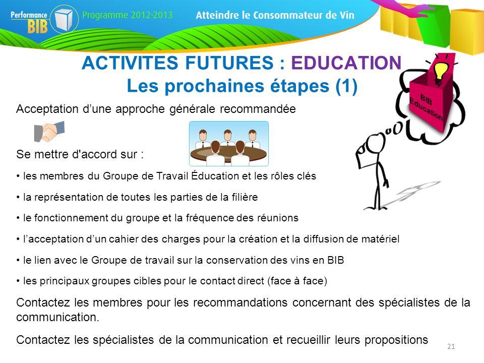 Acceptation dune approche générale recommandée Se mettre d'accord sur : les membres du Groupe de Travail Éducation et les rôles clés la représentation