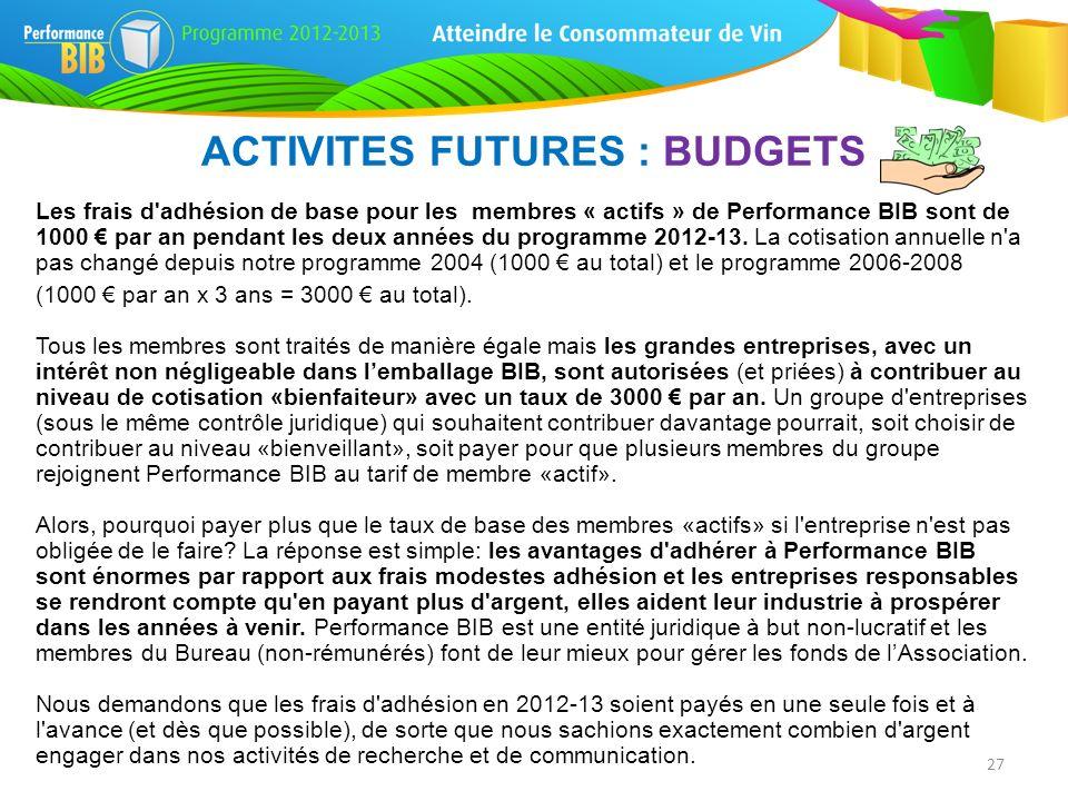 Les frais d'adhésion de base pour les membres « actifs » de Performance BIB sont de 1000 par an pendant les deux années du programme 2012-13. La cotis