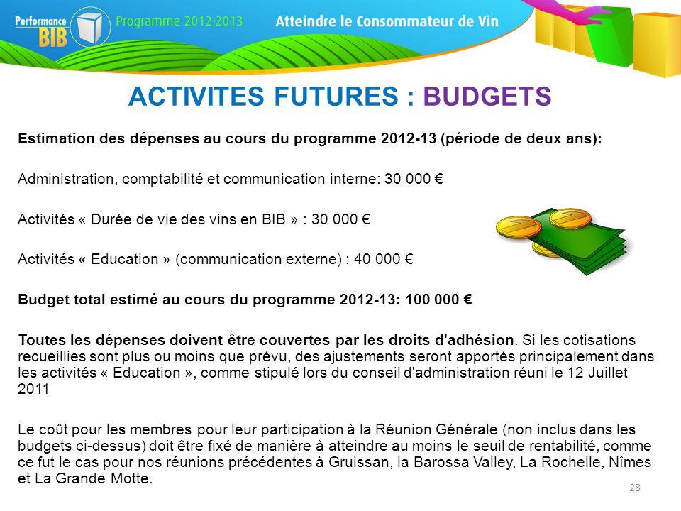 Estimation des dépenses au cours du programme 2012-13 (période de deux ans): Administration, comptabilité et communication interne: 30 000 Activités «