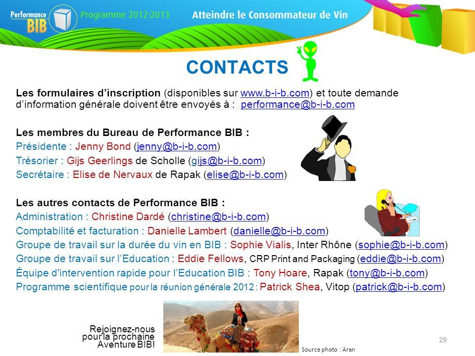 Les formulaires dinscription (disponibles sur www.b-i-b.com) et toute demande dinformation générale doivent être envoyés à : performance@b-i-b.comwww.