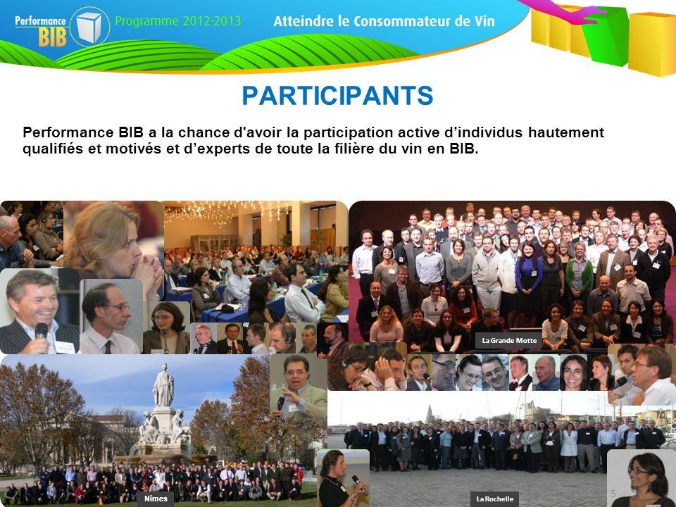 Performance BIB a la chance d'avoir la participation active dindividus hautement qualifiés et motivés et dexperts de toute la filière du vin en BIB. P