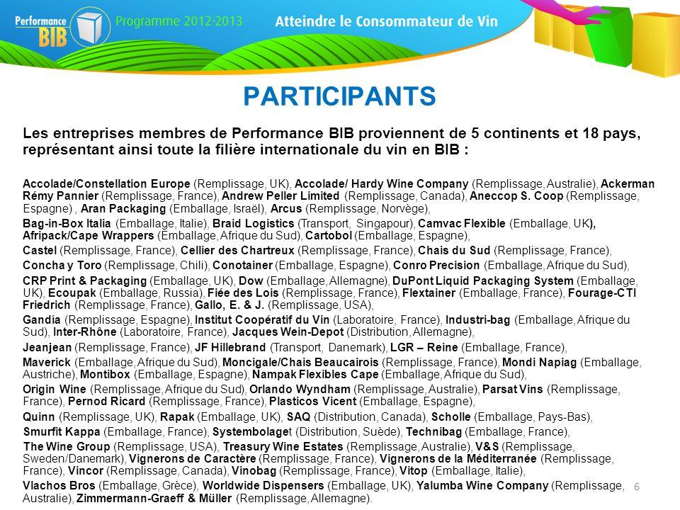Les entreprises membres de Performance BIB proviennent de 5 continents et 18 pays, représentant ainsi toute la filière internationale du vin en BIB :