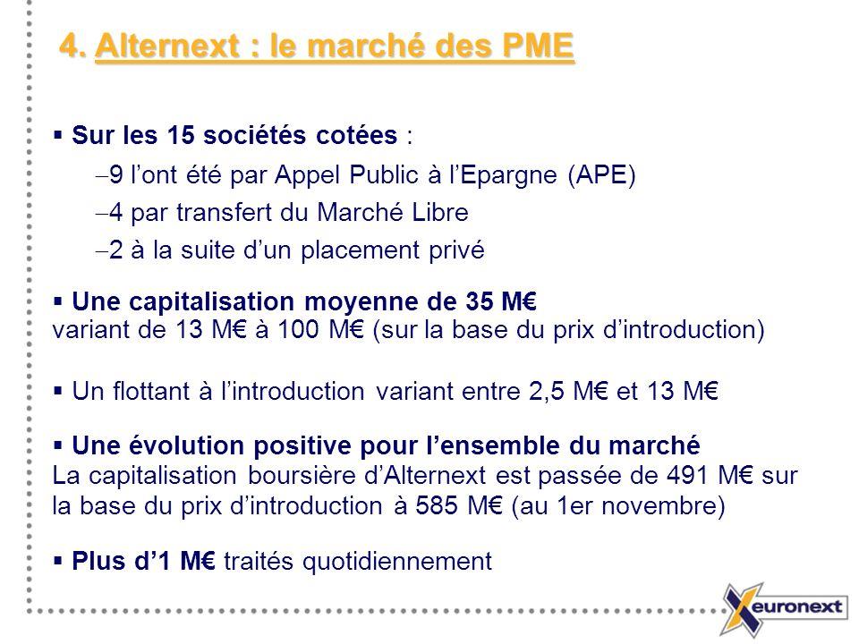 4. Alternext : le marché des PME Sur les 15 sociétés cotées : 9 lont été par Appel Public à lEpargne (APE) 4 par transfert du Marché Libre 2 à la suit