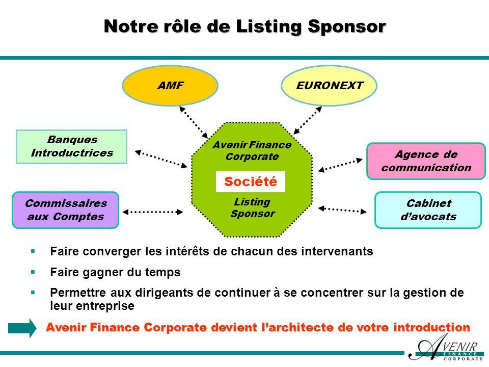 Notre rôle de Listing Sponsor Avenir Finance Corporate Listing Sponsor AMFEURONEXT Commissaires aux Comptes Agence de communication Cabinet davocats B