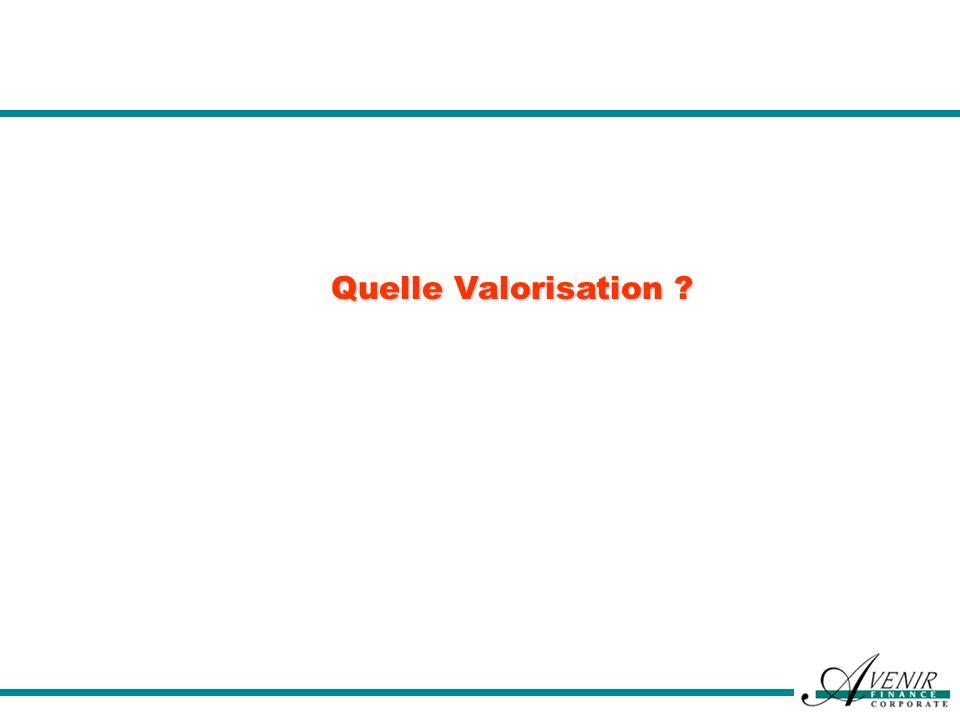 Quelle Valorisation ?