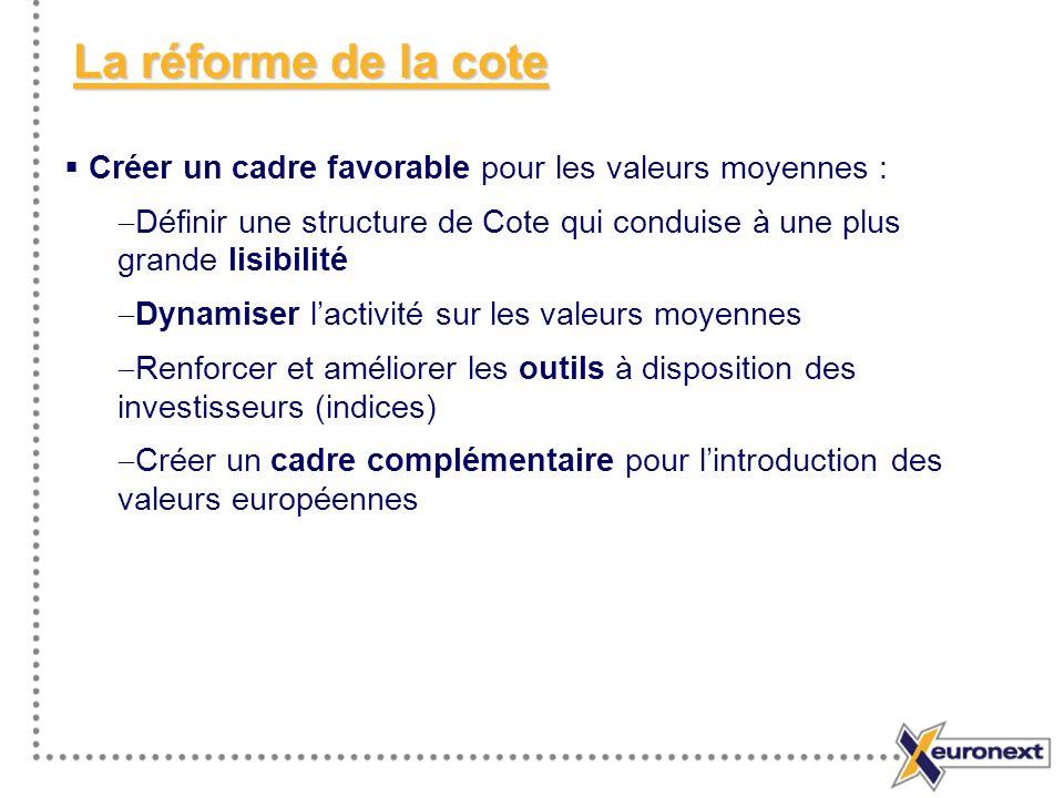 La réforme de la cote Créer un cadre favorable pour les valeurs moyennes : Définir une structure de Cote qui conduise à une plus grande lisibilité Dyn