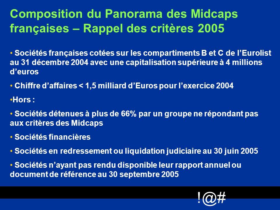 !@# Composition du Panorama des Midcaps françaises – Rappel des critères 2005 Sociétés françaises cotées sur les compartiments B et C de lEurolist au