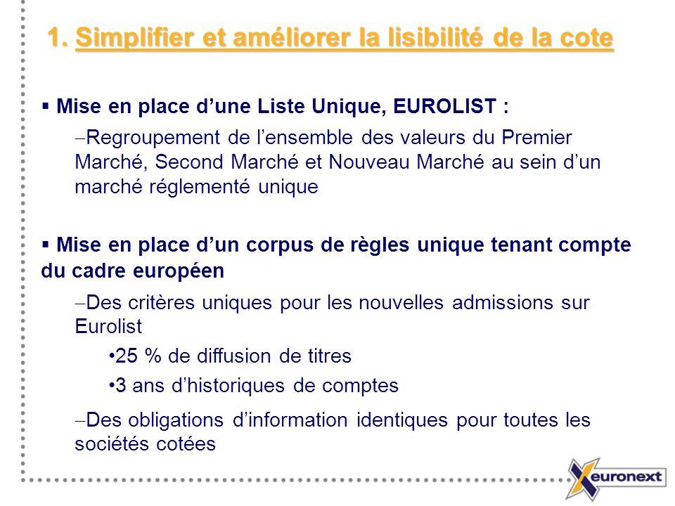 1. Simplifier et améliorer la lisibilité de la cote Mise en place dune Liste Unique, EUROLIST : Regroupement de lensemble des valeurs du Premier March