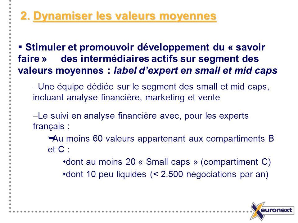 2. Dynamiser les valeurs moyennes Stimuler et promouvoir développement du « savoir faire » des intermédiaires actifs sur segment des valeurs moyennes
