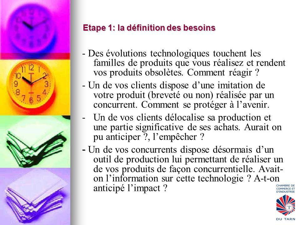 Etape 1: la définition des besoins - Des évolutions technologiques touchent les familles de produits que vous réalisez et rendent vos produits obsolèt