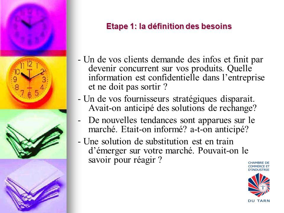 Etape 1: la définition des besoins - Un de vos clients demande des infos et finit par devenir concurrent sur vos produits. Quelle information est conf