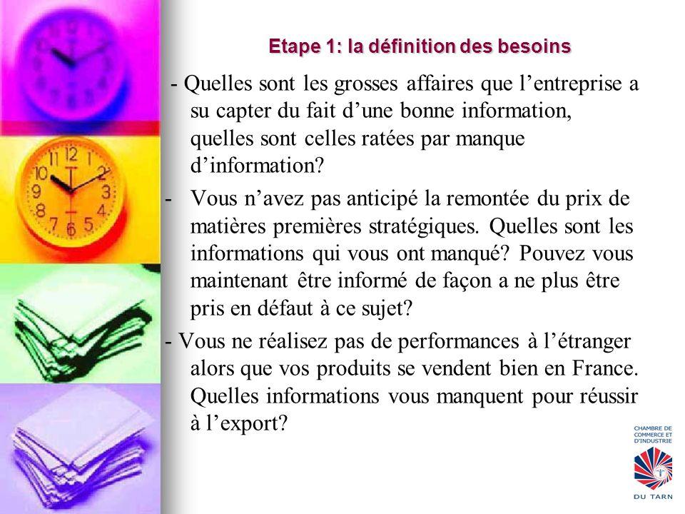 Etape 1: la définition des besoins - Quelles sont les grosses affaires que lentreprise a su capter du fait dune bonne information, quelles sont celles