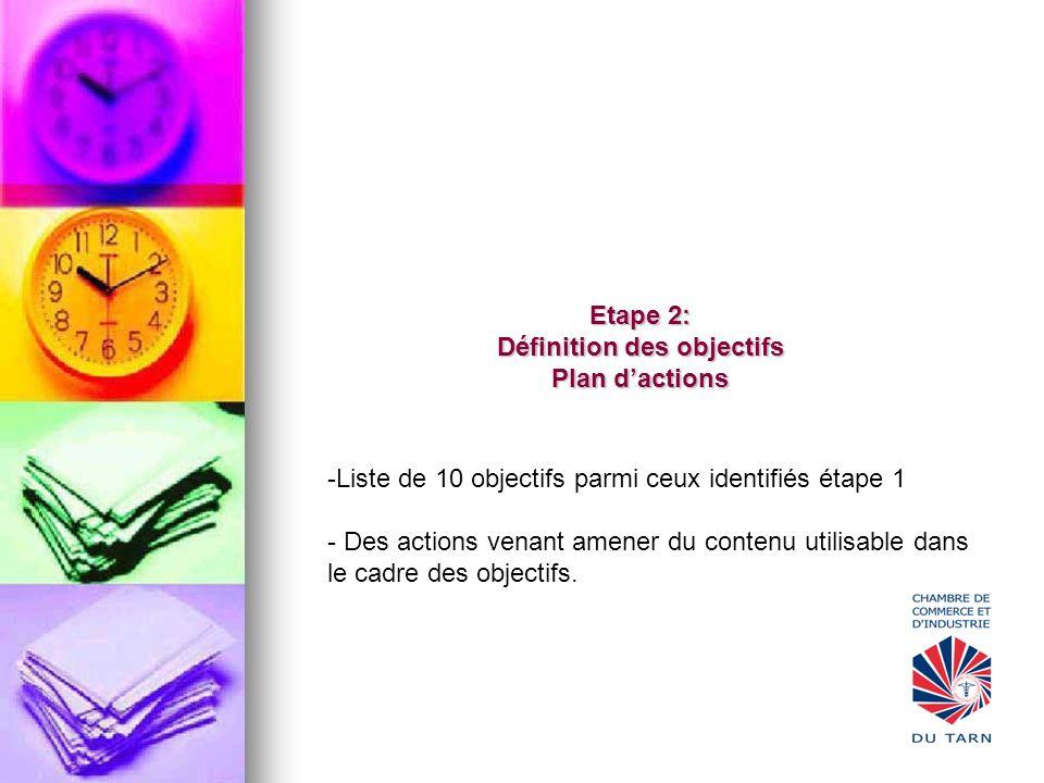 Etape 2: Définition des objectifs Plan dactions -Liste de 10 objectifs parmi ceux identifiés étape 1 - Des actions venant amener du contenu utilisable