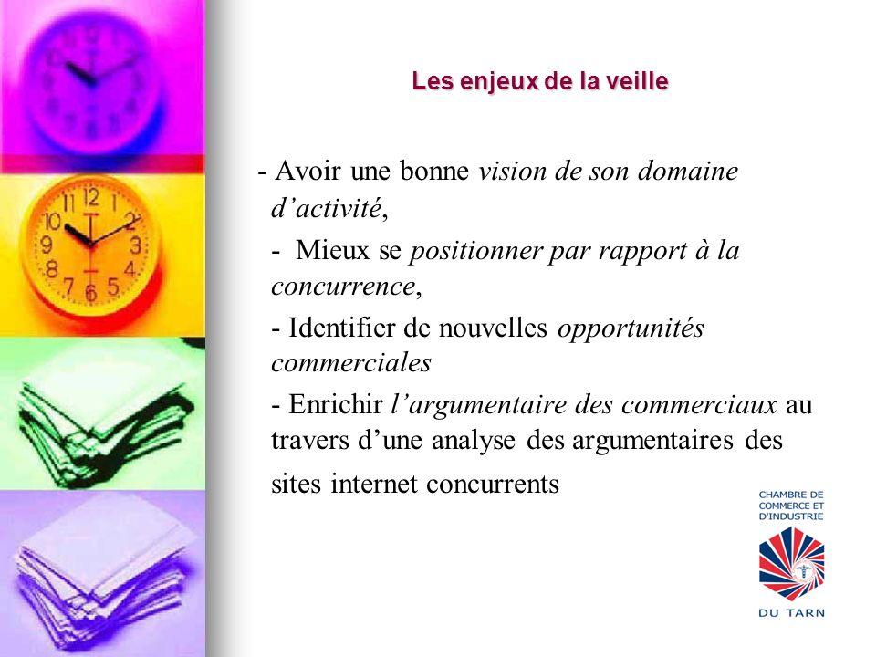 Bibliographie Les quelques références ci-dessous résument les méthodes et outils de veille les plus classiques http://www.scribd.com/doc/29910190/Guide-Pratique- Outils-de-Veille-Et-Intelligence-Economiquehttp://www.scribd.com/doc/29910190/Guide-Pratique- Outils-de-Veille-Et-Intelligence-Economique www.bu.univ-paris5.fr/IMG/ppt/VeilleDocSHS.ppt http://www.cybermassif2010.com/wp- content/uploads/2008/12/guide-des-outils-intelligence- economique-et-de-veille-nov20082.pdfhttp://www.cybermassif2010.com/wp- content/uploads/2008/12/guide-des-outils-intelligence- economique-et-de-veille-nov20082.pdf http://bdc.aege.fr/public/Methodes_d_analyse_appliquees_a _l_Intelligence_Economique_Livre_Blanc_Icomtech.pdfhttp://bdc.aege.fr/public/Methodes_d_analyse_appliquees_a _l_Intelligence_Economique_Livre_Blanc_Icomtech.pdf