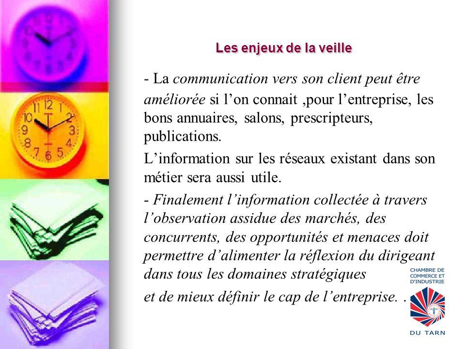 Fiche 1 La concurrence - La recherche dentreprises ayant la même activité (concurrents prospects) http://www.france-prospect.fr/annuaire.html http://www.europages.fr/directory/pages/Recherche -b2b.html Annuaire CCI, ACFCI, COTRAITEL, - Un point dentrée global Wikipedia - Recherche par les mots clés liés à lactivité (google adwords) https://adwords.google.com/o/Targeting/Explorer.