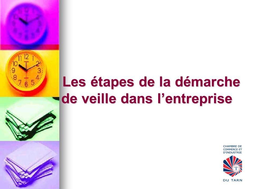 Fiche 1 La concurrence - -Balises du type: - -site:www.benne-sa.fr liste les pages indexées du site - « LINK:site du client connu ».