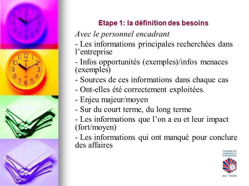 Etape 1: la définition des besoins Avec le personnel encadrant - Les informations principales recherchées dans lentreprise - Infos opportunités (exemp