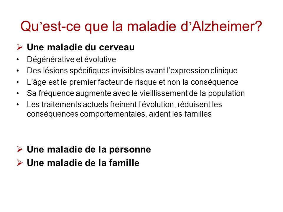 Qu est-ce que la maladie d Alzheimer? Une maladie du cerveau Dégénérative et évolutive Des lésions spécifiques invisibles avant lexpression clinique L