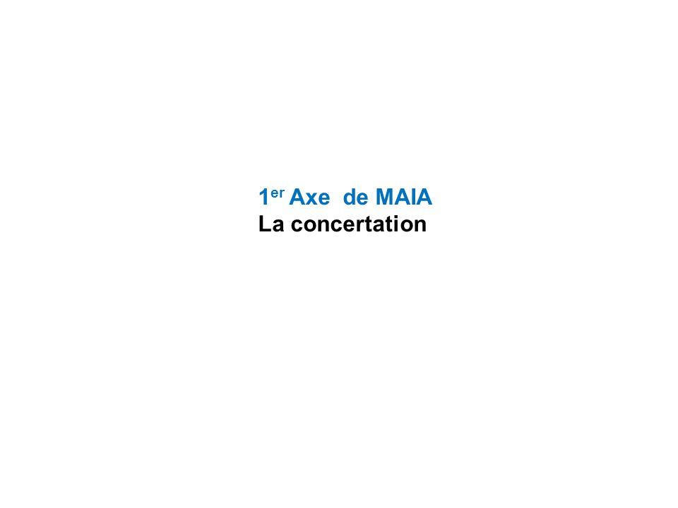 1 er Axe de MAIA La concertation