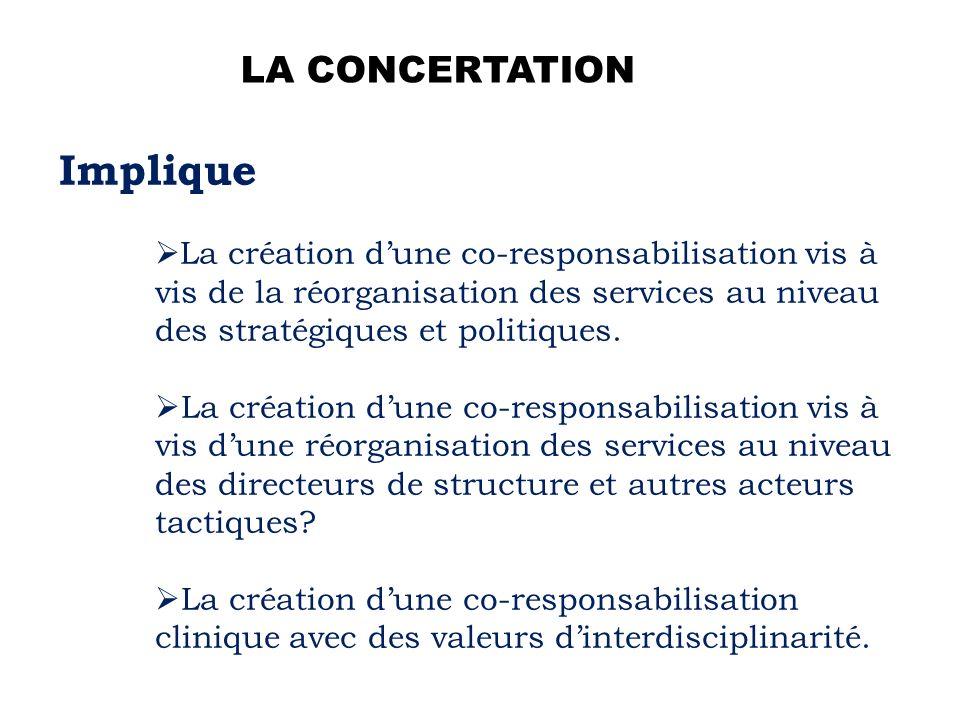 Implique La création dune co-responsabilisation vis à vis de la réorganisation des services au niveau des stratégiques et politiques. La création dune