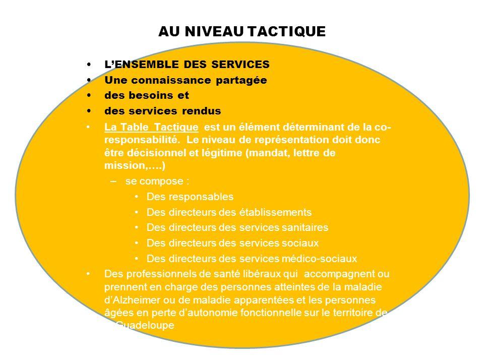 AU NIVEAU TACTIQUE LENSEMBLE DES SERVICES Une connaissance partagée des besoins et des services rendus La Table Tactique est un élément déterminant de