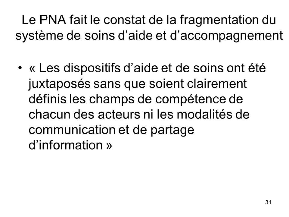31 Le PNA fait le constat de la fragmentation du système de soins daide et daccompagnement « Les dispositifs daide et de soins ont été juxtaposés sans