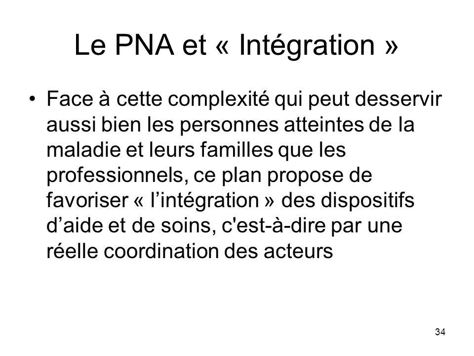 34 Le PNA et « Intégration » Face à cette complexité qui peut desservir aussi bien les personnes atteintes de la maladie et leurs familles que les pro