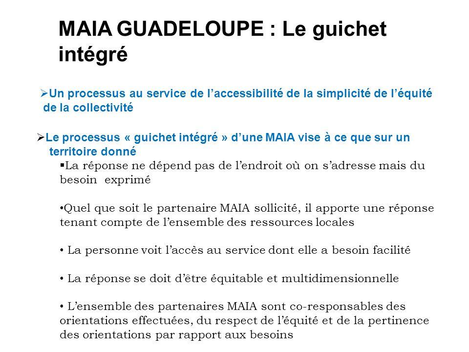 MAIA GUADELOUPE : Le guichet intégré Un processus au service de laccessibilité de la simplicité de léquité de la collectivité Le processus « guichet i