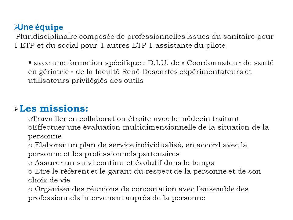 Une éq uipe Pluridisciplinaire composée de professionnelles issues du sanitaire pour 1 ETP et du social pour 1 autres ETP 1 assistante du pilote avec