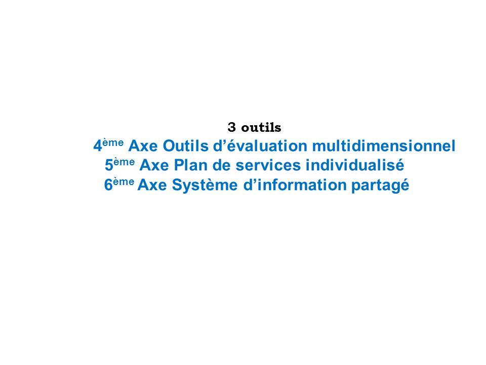 3 outils 4 ème Axe Outils dévaluation multidimensionnel 5 ème Axe Plan de services individualisé 6 ème Axe Système dinformation partagé