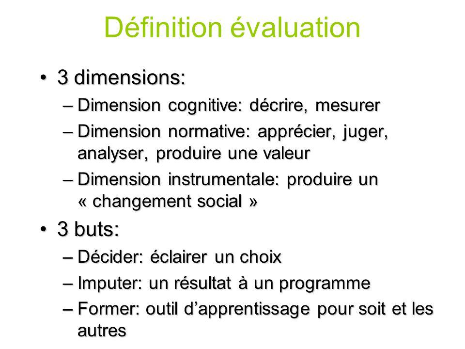Définition évaluation 3 dimensions:3 dimensions: –Dimension cognitive: décrire, mesurer –Dimension normative: apprécier, juger, analyser, produire une