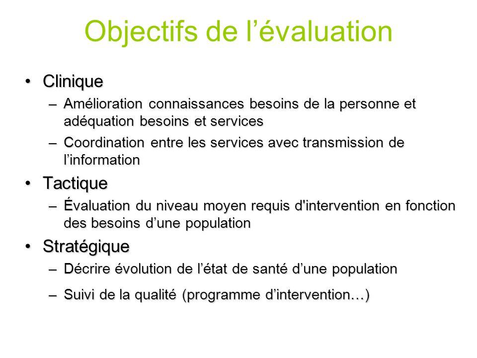 Objectifs de lévaluation CliniqueClinique –Amélioration connaissances besoins de la personne et adéquation besoins et services –Coordination entre les