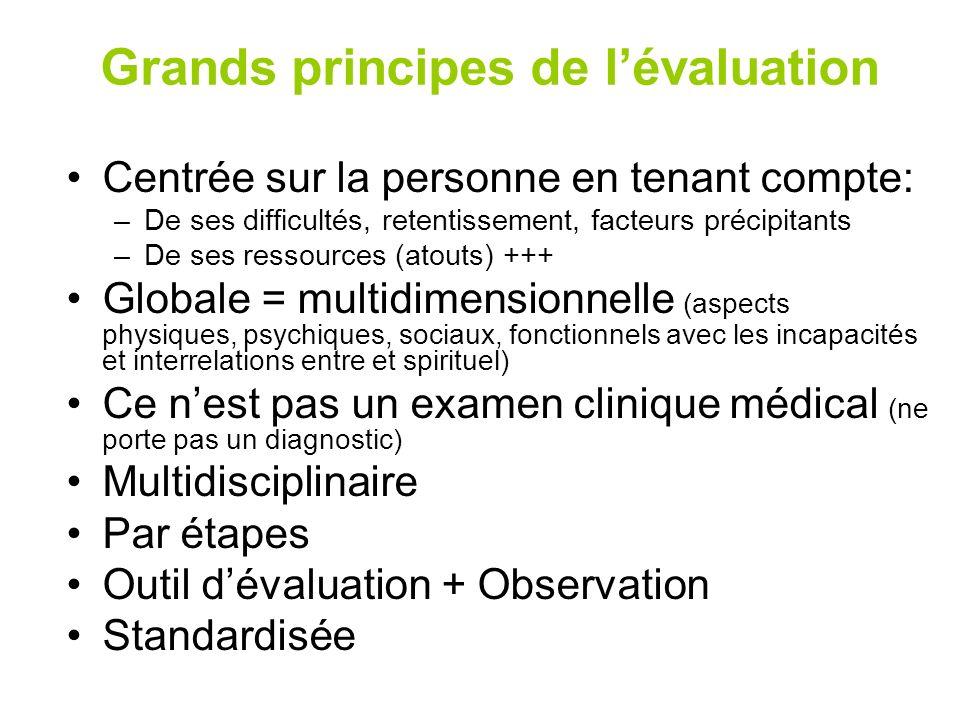 Grands principes de lévaluation Centrée sur la personne en tenant compte: –De ses difficultés, retentissement, facteurs précipitants –De ses ressource