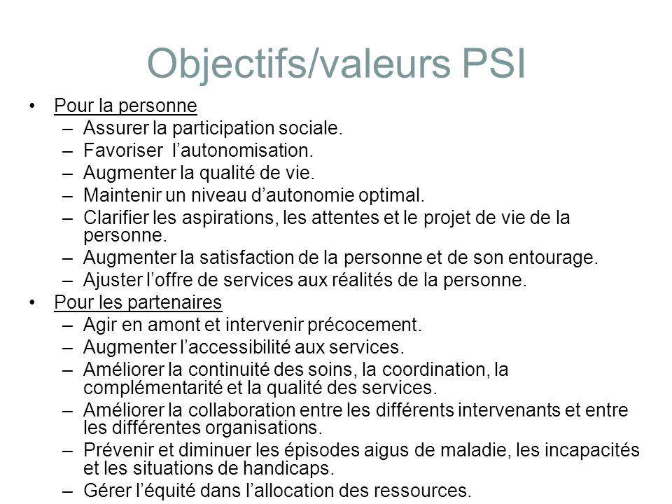 Objectifs/valeurs PSI Pour la personne –Assurer la participation sociale. –Favoriser lautonomisation. –Augmenter la qualité de vie. –Maintenir un nive